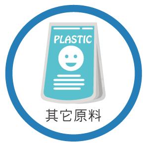 塑膠產品,塑膠成品,塑膠製品,塑膠半成品,塑膠零件,POM塑膠,TPU塑膠,塑膠加纖,塑膠加玻纖